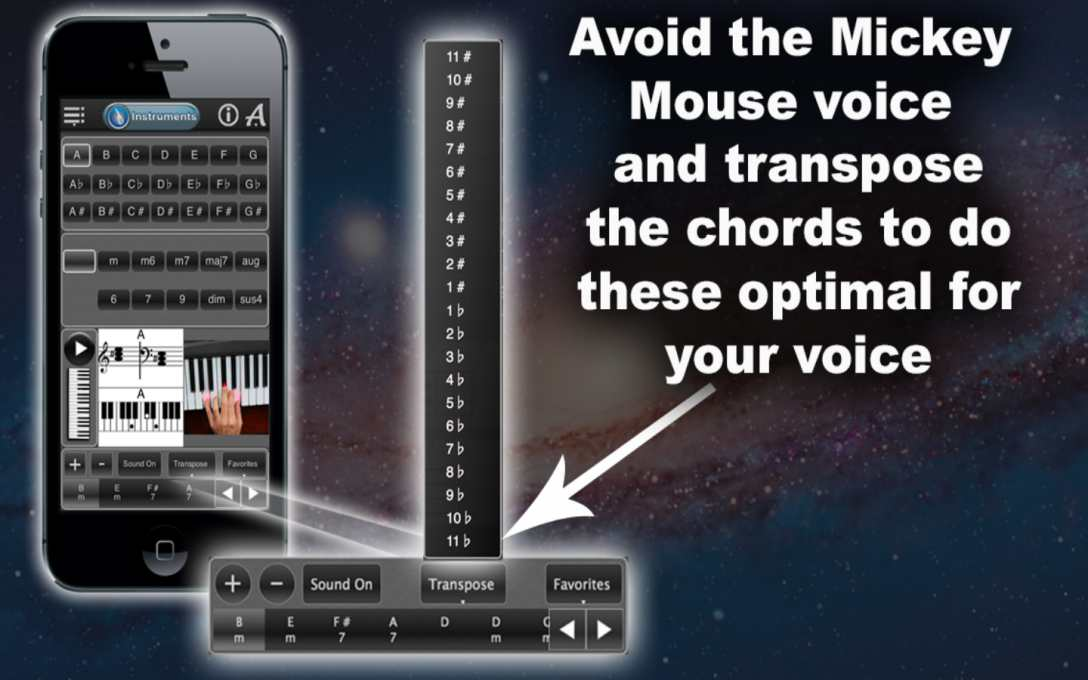 Handy Chords – The Chords Collection In Your Pocket